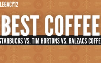 Tim Hortons Vs. Starbucks Vs. Balzac's