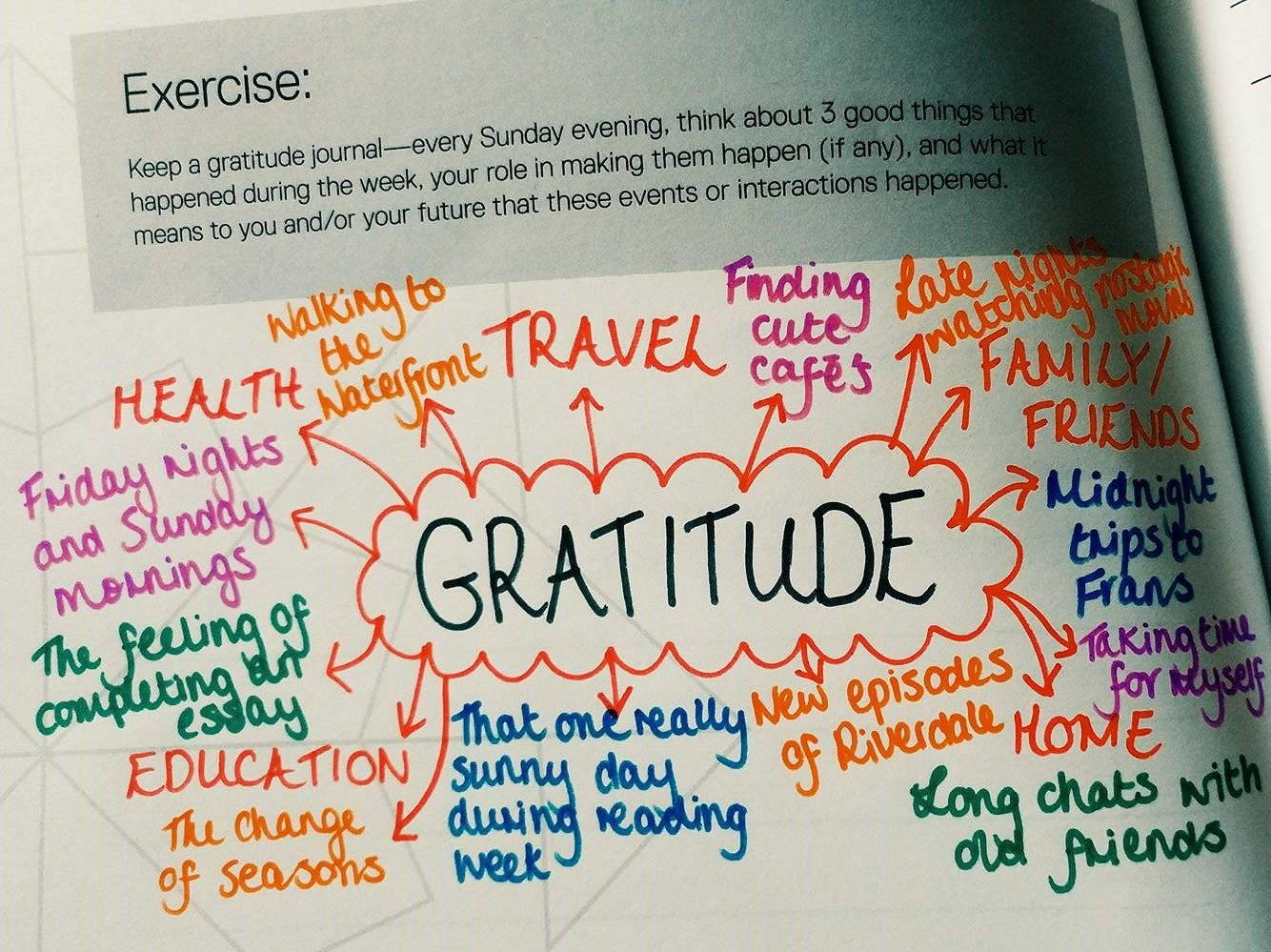 handwritten list of things to be grateful for